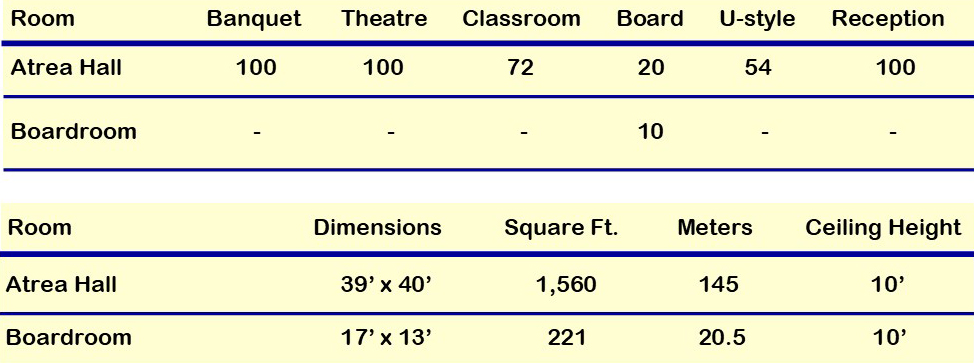Meeting Room Chart. Atrea Hall Can hold up to 100 Theatre style, 72 Classroom Style, 100 Banquet Style, 54 U-Style, and 100 Reception.